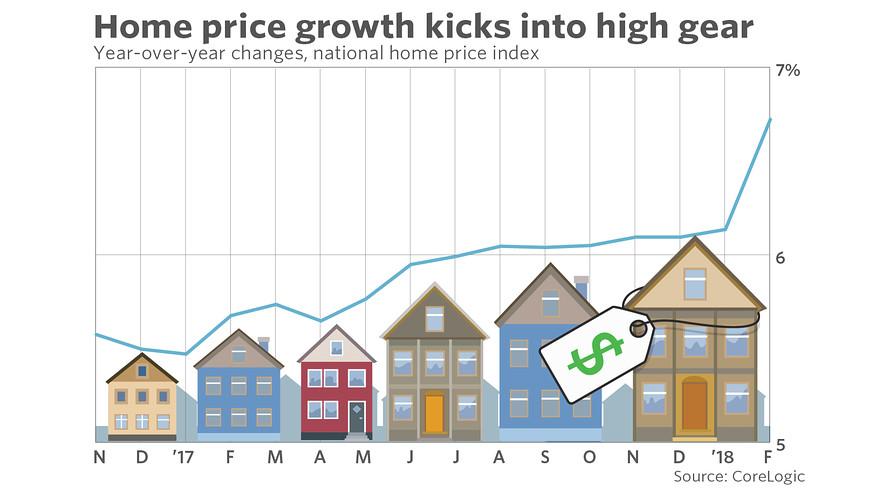 محاسبه قیمت خانه در سامانه هوشمند 3