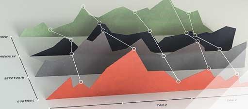 پیشبینی قیمت مسکن در سال 98 1