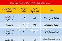 نگاهی به قیمت واحد مسکونی در منطقه ۴ تهران